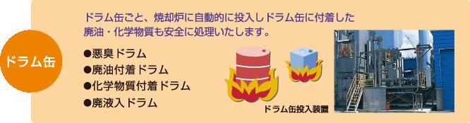 ドラム缶 ドラム缶ごと、焼却炉に自動的に投入しドラム缶に付着した廃油・化学物質も安全に処理いたします。 ●悪臭ドラム●廃油付着ドラム●化学物質付着ドラム●廃液入ドラム ドラム缶投入装置